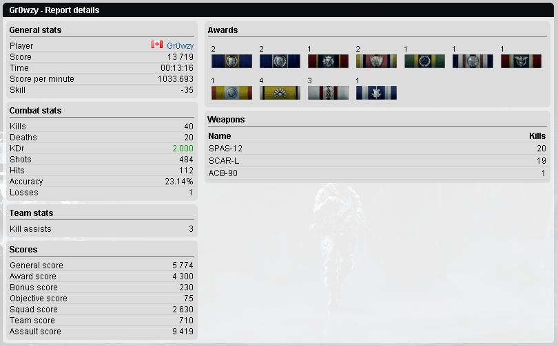 Gr0wzy AK907 Clan Battlefield 3