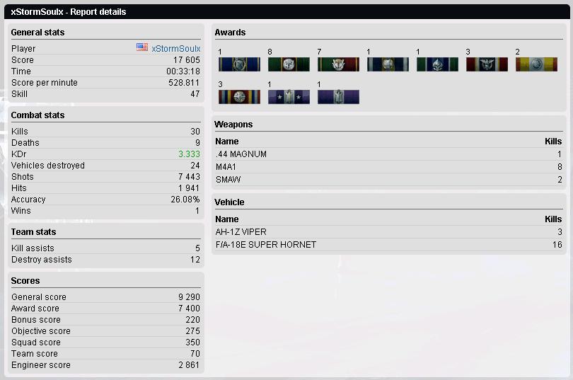 Battlefield 3 xStormSoulx Winner